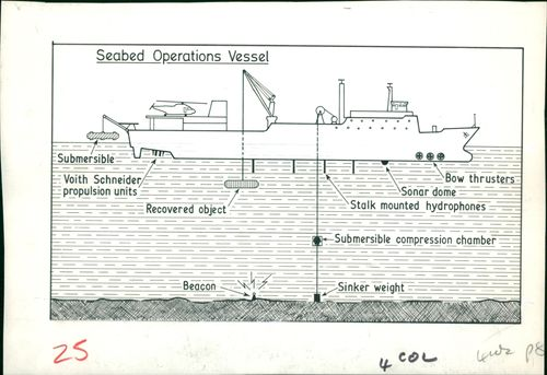 Ship: Seabed Operations Vessel