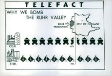 Why the allies are bombing the Ruhr Valley.