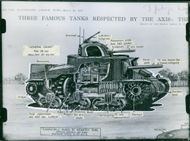 Illustration of a military tank, features showed through the arrows.  1943