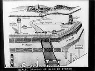 Sketch of how a Soviet border station can look.