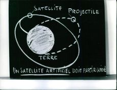 An illustration of an artificial satellite must start guide