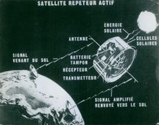 1962 An illustration of the transmission system from satellite to antenna.