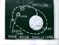 Drawing of planets and satellite on the black board.