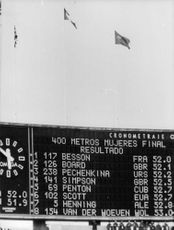 A screen shot of a score board displaying the final result of a race.