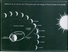Illustration of planets and space.